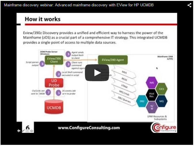 advanced-mainframe-discovery-with eview-for-hp-ucmdb-video